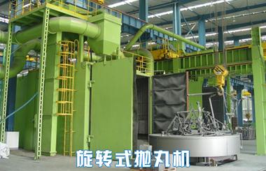 旋转式抛丸机专用电机|抛丸机电机生产厂家|山东盛华电机