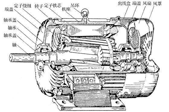 盛华变频电机生产厂家
