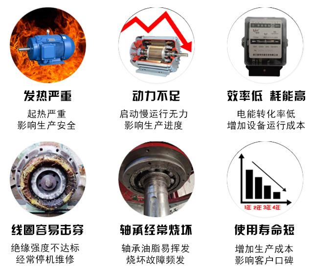 抛丸机电机生产厂家为您解决问题